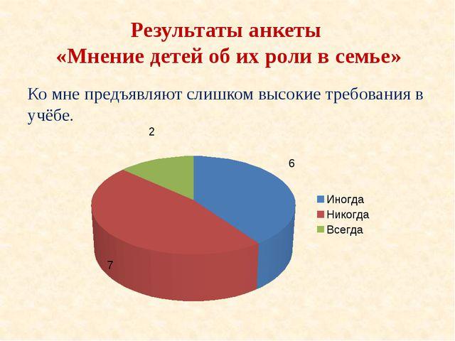 Результаты анкеты «Мнение детей об их роли в семье» Ко мне предъявляют слишко...
