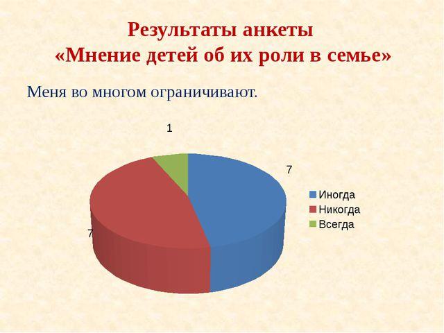 Результаты анкеты «Мнение детей об их роли в семье» Меня во многом ограничива...