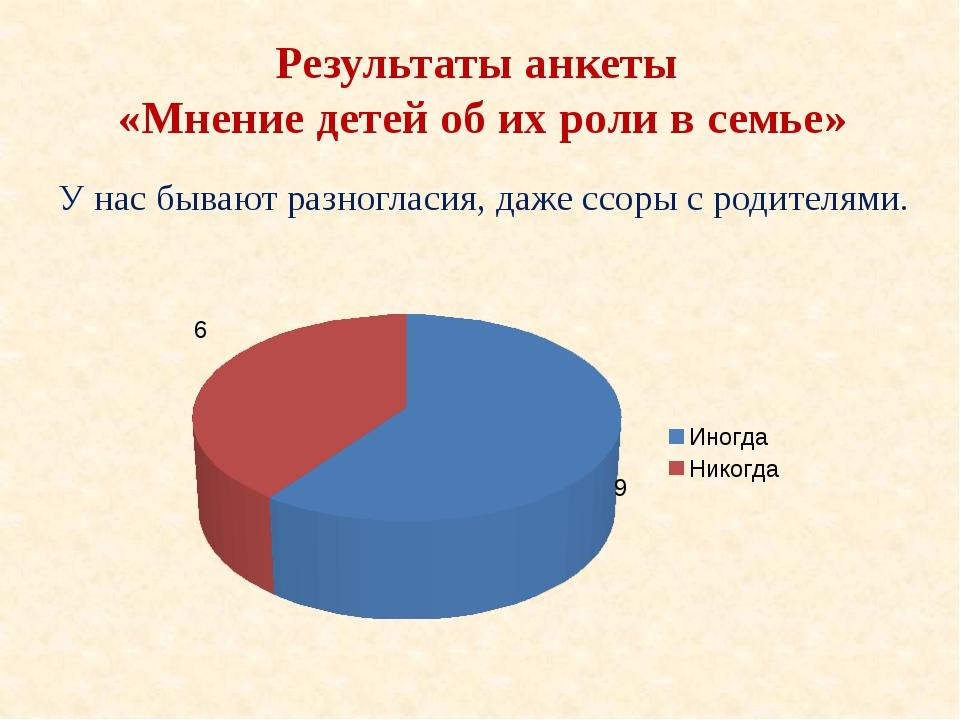 Результаты анкеты «Мнение детей об их роли в семье» У нас бывают разногласия,...