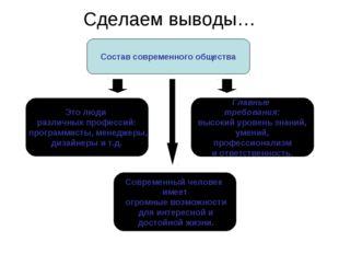 Сделаем выводы… Состав современного общества Это люди различных профессий: пр
