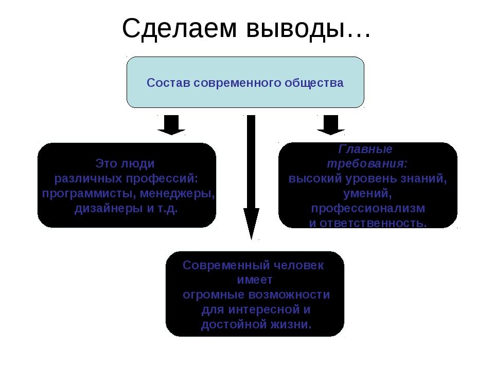 Сделаем выводы… Состав современного общества Это люди различных профессий: пр...