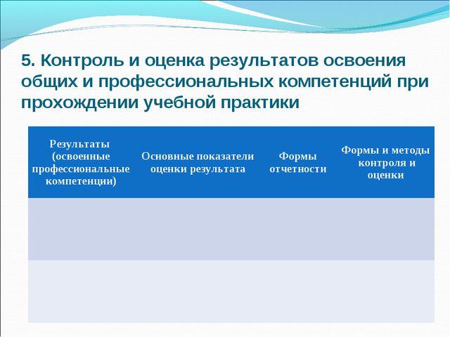 5. Контроль и оценка результатов освоения общих и профессиональных компетенц...