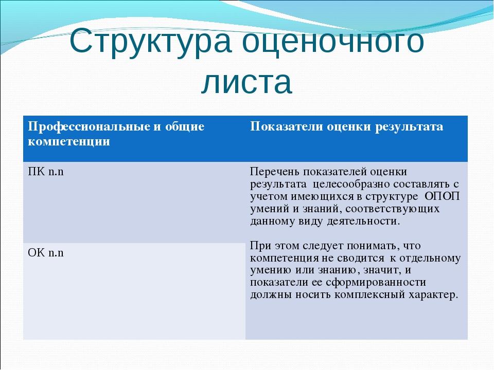 Структура оценочного листа Профессиональные и общие компетенцииПоказатели оц...