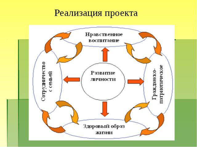 Реализация проекта