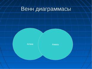 Венн диаграммасы Астана Алматы