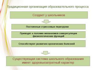 Традиционная организация образовательного процесса создает Постоянные стрессо