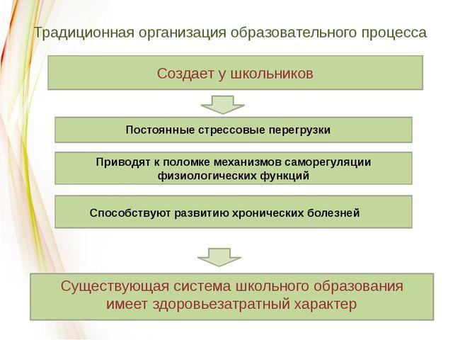 Традиционная организация образовательного процесса создает Постоянные стрессо...