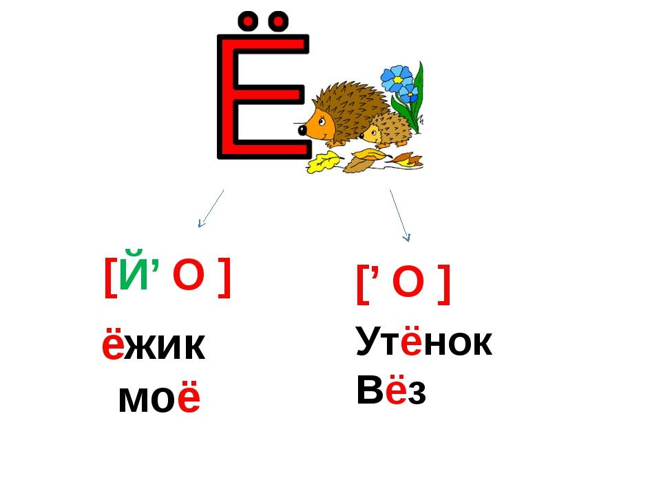 [Й' О ] [' О ] ёжик моё Утёнок Вёз Журавлёва наталья Романовна