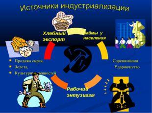 Продажа сырья, Соревнования Золота, Ударничество Культурных ценностей Займы