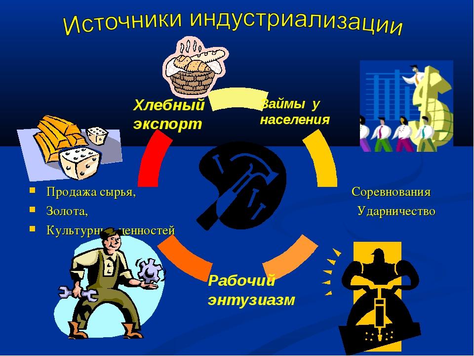 Продажа сырья, Соревнования Золота, Ударничество Культурных ценностей Займы...