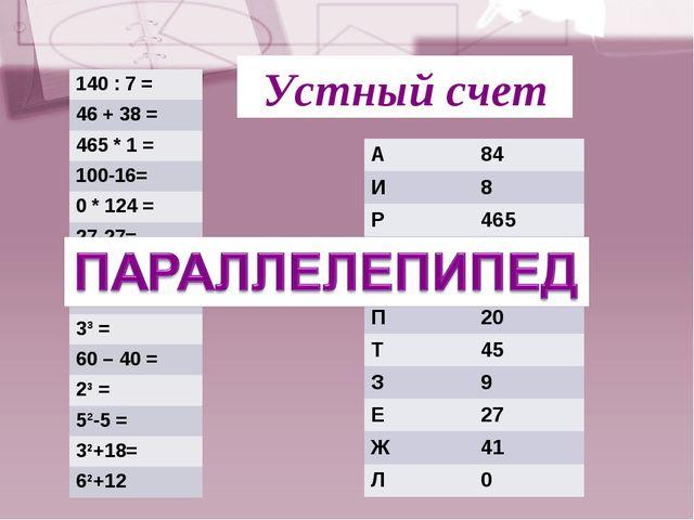 Устный счет 140 : 7 = 46 + 38 = 465 * 1 = 100-16= 0 * 124 = 27-27= 54 : 2 = 0...