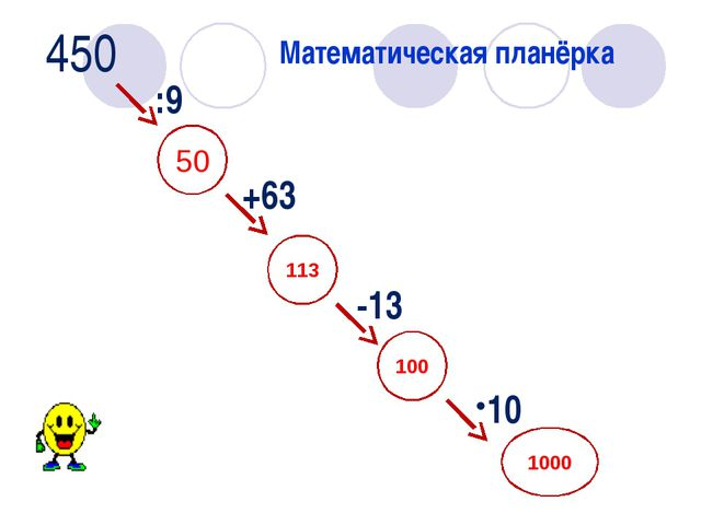 * 450 50 113 100 -13 +63 :9 1000 10 Математическая планёрка