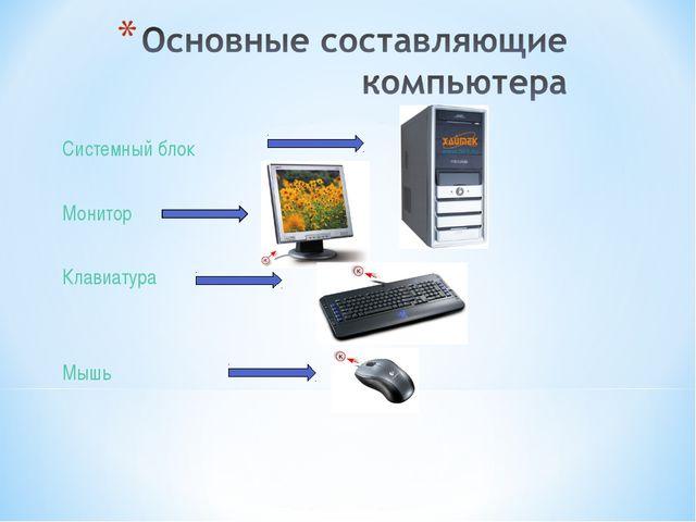 Системный блок Монитор Клавиатура Мышь