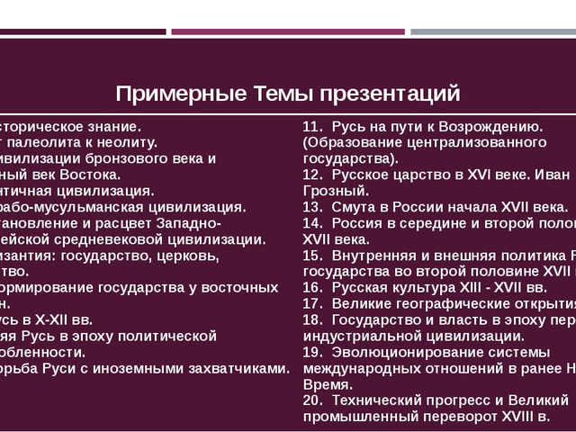 Примерные Темы презентаций 1.Историческое знание. 2.От палеолита к неолиту....