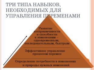 ТРИ ТИПА НАВЫКОВ, НЕОБХОДИМЫХ ДЛЯ УПРАВЛЕНИЯ ПЕРЕМЕНАМИ Развитие восприимчиво