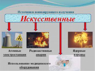 Источники ионизирующего излучения Искусственные Атомные электростанции Радиоа