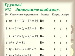 Группа1 №1 Заполните таблицу. №Уравнение окружностиРадиусКоорд. центра 1(