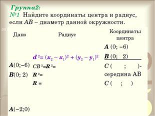 Группа2: №1 Найдите координаты центра и радиус, если АВ – диаметр данной окр
