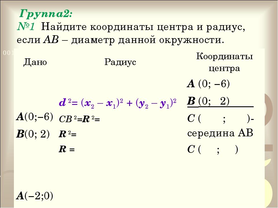 Группа2: №1 Найдите координаты центра и радиус, если АВ – диаметр данной окр...