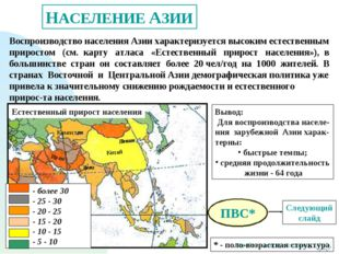 НАСЕЛЕНИЕ АЗИИ Воспроизводство населения Азии характеризуется высоким естеств