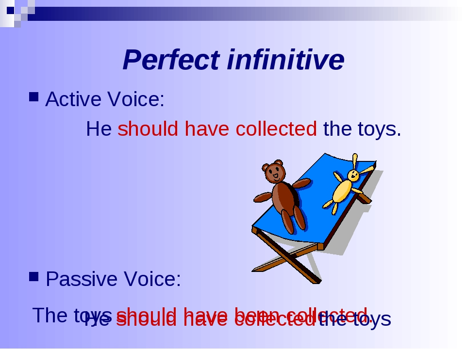 Perfect infinitive Active Voice: He should have collected the toys. Passive V...