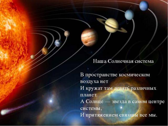 Юрий Алексеевич Гагарин – первый космонавт Наша Солнечная система В простран...