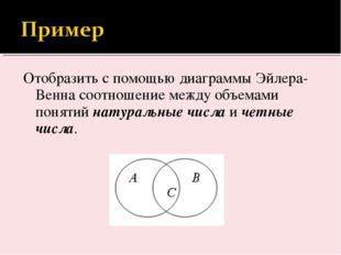 Отобразить с помощью диаграммы Эйлера-Венна соотношение между объемами поняти