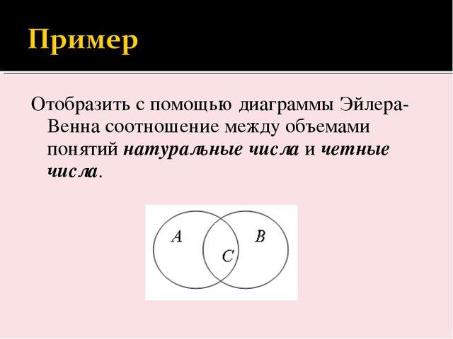 Отобразить с помощью диаграммы Эйлера-Венна соотношение между объемами поняти...