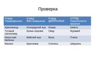 Проверка Отряд Чешуекрылые Отряд Жёсткокрылые Отряд ДВУКРЫЛЫЕ ОТРЯДПерепончат
