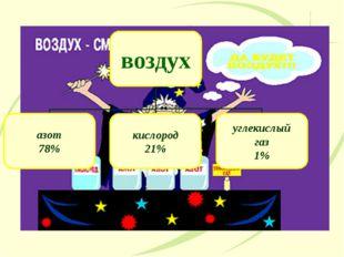 воздух азот 78% кислород 21% углекислый газ 1% азот 78% кислород 21% 15.01.2