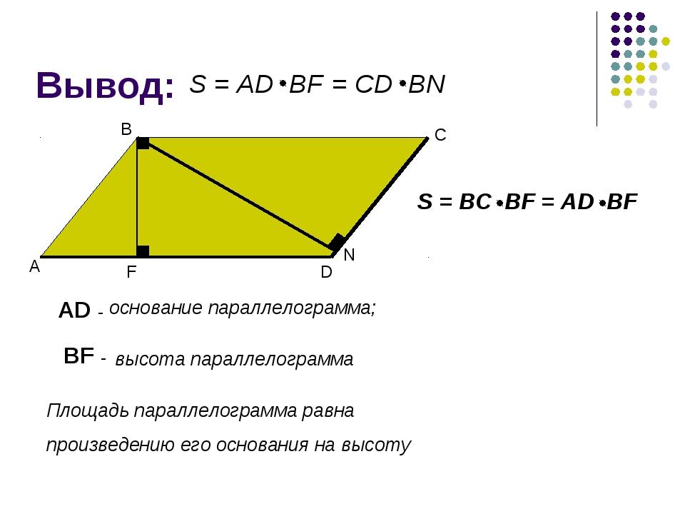 Вывод: А В С D F AD - основание параллелограмма; BF - высота параллелограмма...