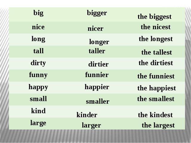 the biggest nicer longer the tallest dirtier the funniest the happiest smalle...