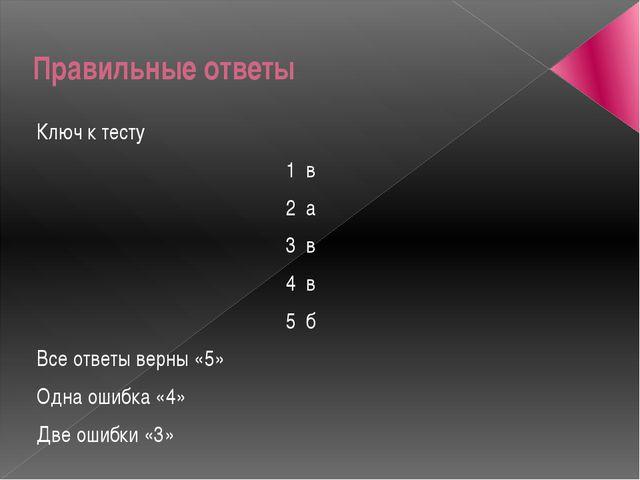 Правильные ответы Ключ к тесту 1 в 2 а 3 в 4 в 5 б Все ответы верны «5» Одна...