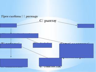 Тірек-сызбаны құрастыру Сұрыптау Табиғи Қолдан Тіршілік үшін күрес Түраралық