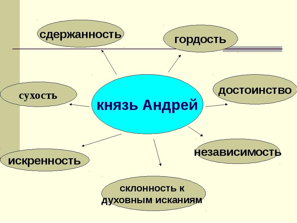 князь Андрей независимость сухость склонность к духовным исканиям достоинство...