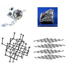 https://upload.wikimedia.org/wikipedia/commons/thumb/f/f9/Diamond_and_graphite.jpg/220px-Diamond_and_graphite.jpg
