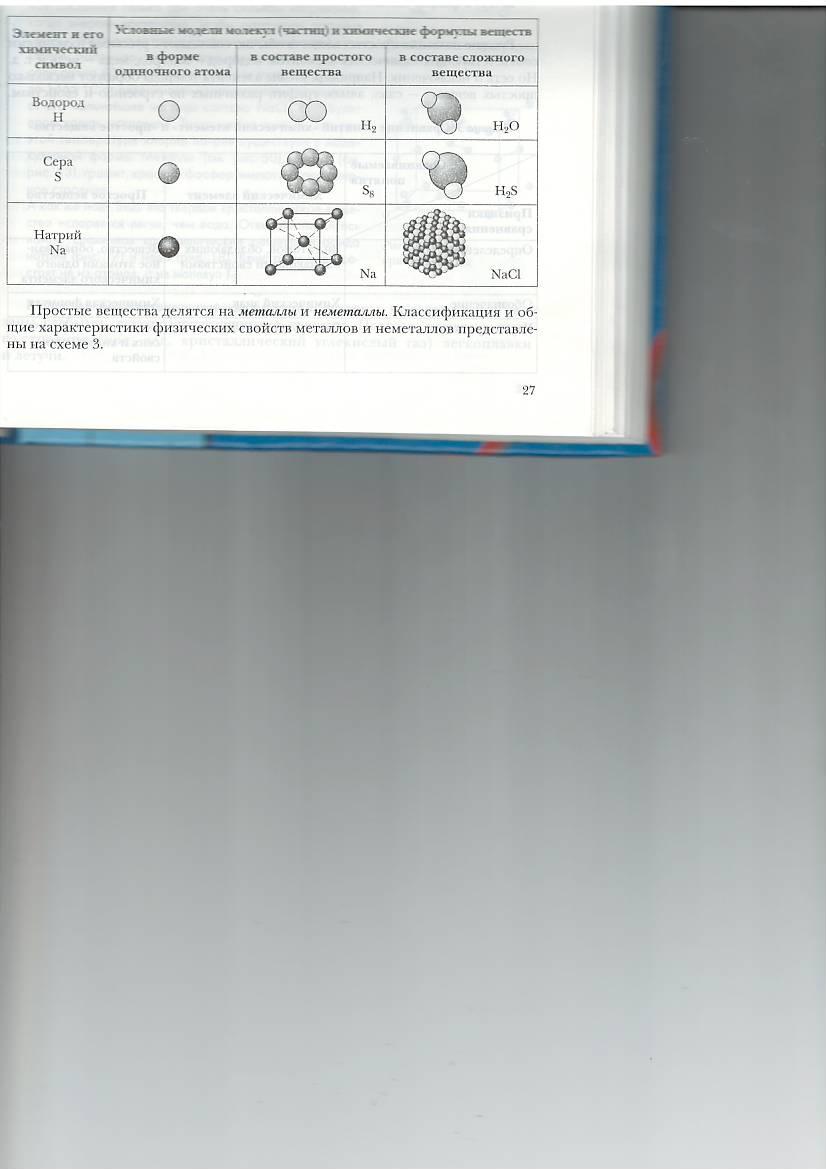 Описание: C:\Documents and Settings\lab\Мои документы\Мои рисунки\2013-06-07\Scan10001.JPG