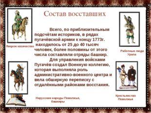 Состав восставших Яицкое казачество Крестьянство Поволжья Работные люди Урала