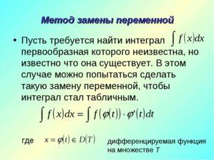Метод замены переменной Пусть требуется найти интеграл первообразная которого