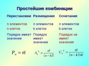 Простейшие комбинации ПерестановкиРазмещенияСочетания n элементов n клеток