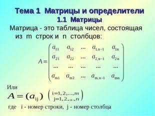 Тема 1 Матрицы и определители 1.1 Матрицы Матрица - это таблица чисел, состоя