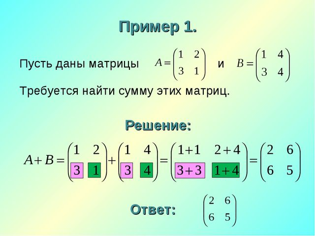 Пример 1. Пусть даны матрицы Требуется найти сумму этих матриц. и Решение: От...