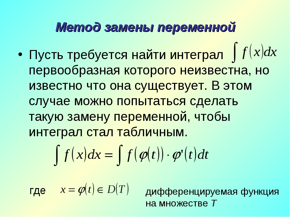 Метод замены переменной Пусть требуется найти интеграл первообразная которого...