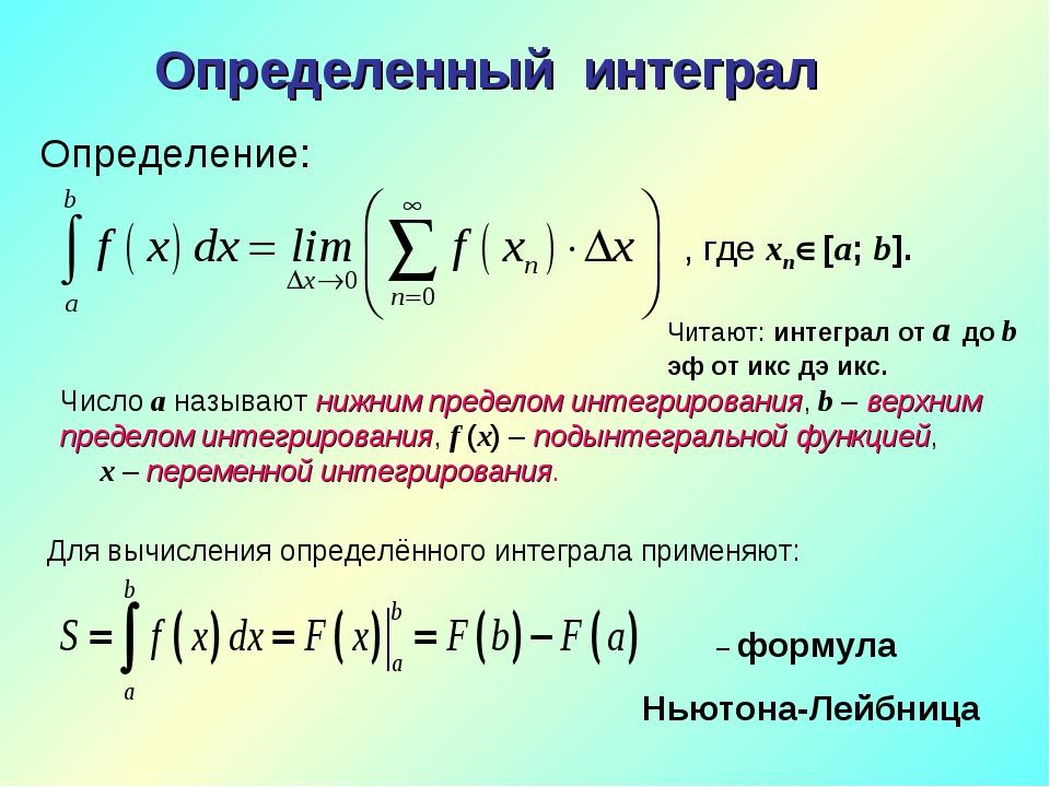 Определенный интеграл – формула Ньютона-Лейбница , где xn[a; b]. Читают: инт...
