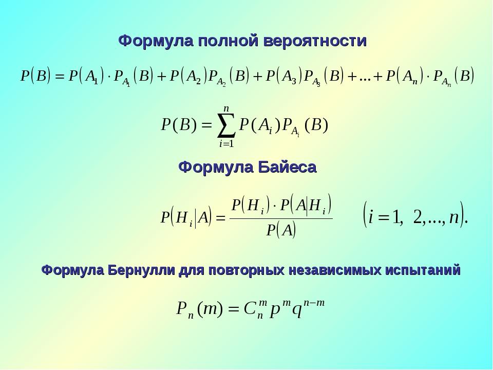 Формула полной вероятности Формула Байеса Формула Бернулли для повторных неза...