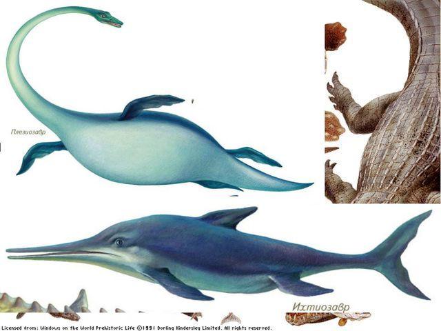 изо 2 класс конспект и презентация урока по теме динозавры фгос