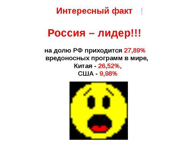 на долю РФ приходится 27,89% вредоносных программ в мире, Китая - 26,52%, США...