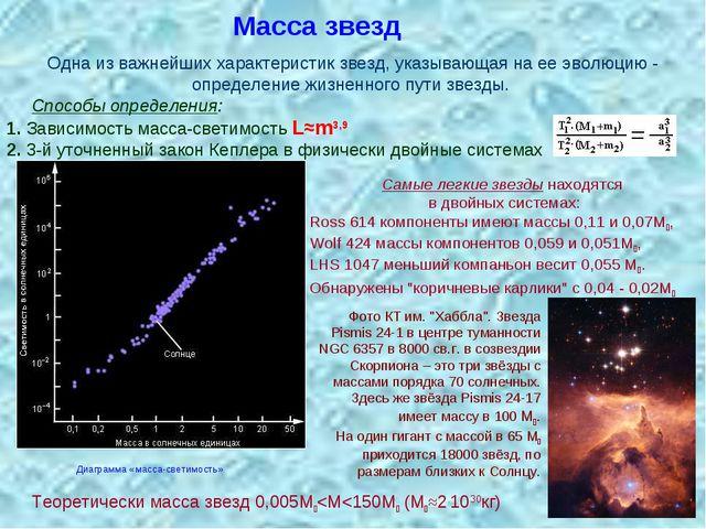 Масса звезд Одна из важнейших характеристик звезд, указывающая на ее эволюцию...