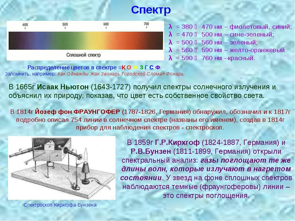 Спектр λ = 380 ∻ 470 нм – фиолетовый, синий; λ = 470 ∻ 500 нм – сине-зеленый;...