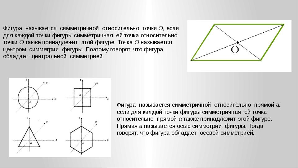 Фигура называется симметричной относительно точки О, если для каждой точки ф...